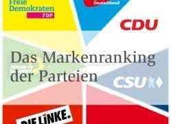 Die CDU mit dem schwächsten Markenprofil aller Parteien