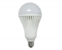 euroLighting vertreibt LED-Produkte mit sonnenlichtähnlichem Spektrum