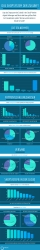 """Der Handel im Wandel: Gambio-Studie """"Wie sieht das Shopsystem der…"""