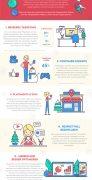 Die Vorzüge des mobilen Advertising im Programmatic