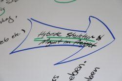 11. Projektmanagement-Tag der GPM-Gruppe in Karlsruhe – Zusammenfassung