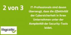 Cybersicherheit in Unternehmen leidet unter der Komplexität der Security-Tools