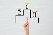 ELearningCHECK 2019: Wer wird Anbieter des Jahres?