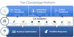 Clarabridge präsentiert innovative Konversationsanalytik für Contact Center auf der CCW…
