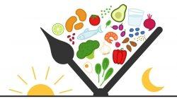 Mit Fasten abnehmen – gesund oder ungesund?