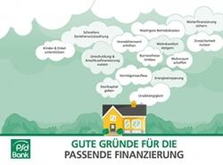 Baufinanzierung leicht gemacht: Das Traumhaus richtig planen, bauen und erhalten