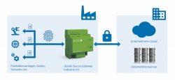 Neue Sicherheitslösungen für cyber-physische Systeme in der Industrie 4.0. SiDaFab-Projekt erfolgreich beendet.