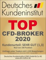 """CMC Markets ist """"Top CFD-Broker 2020"""" mit dem Kundenurteil """"sehr…"""