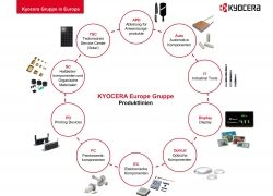Aus Kyocera Fineceramics GmbH wird Kyocera Europe GmbH