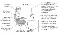 Der richtige ESD-Stuhl für Ihr Wohlbefinden
