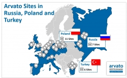 Arvato Supply Chain Solutions wächst in Russland