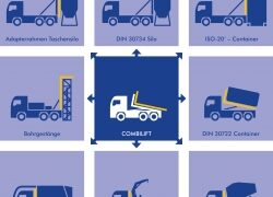 Lkw Straßentransporte – mehr Auslastung durch Adaptionen