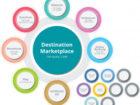 Jungfrau Region geht mit MASCH Software ins digitale Zeitalter
