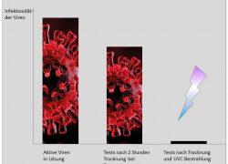 Studie beweist: Soluva-Geräte von Heraeus Noblelight machen SARS-CoV-2 unschädlich