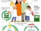 Seit fast 50 Jahren gelebte Praxis: Der Mehrweg-Kreislauf bei Fruchtsaft