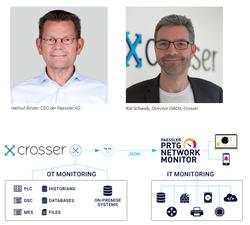 Paessler und Crosser: Partnerschaft ermöglicht zentrales Monitoring von IT und…
